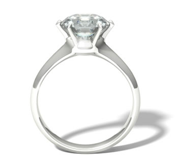 When Should I Consider Having My Wedding Ring Resized DR House